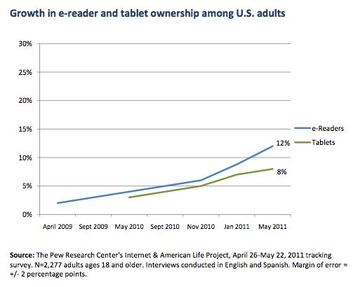 tablet-vs-czytnik-ebook
